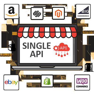 Single API Integration